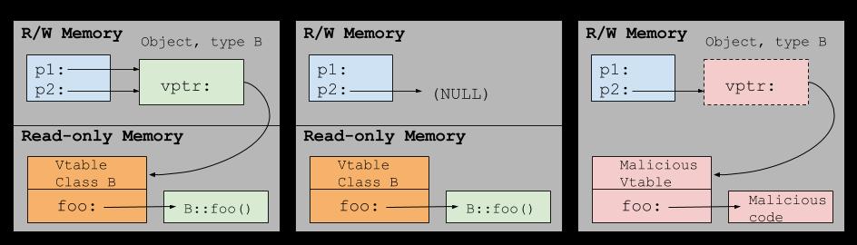 vtv-example